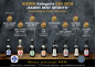 Preview: Baden Best Spirits 2018 beste Gins